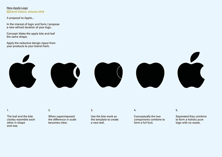 apple logo daniel eatock